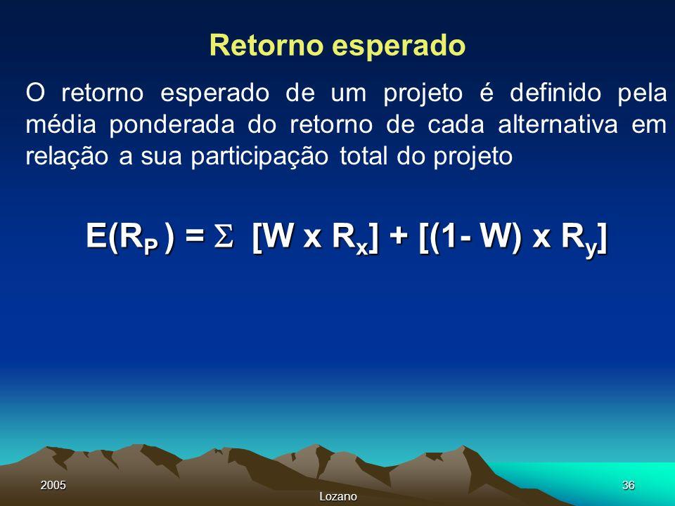 E(RP ) = S [W x Rx] + [(1- W) x Ry]